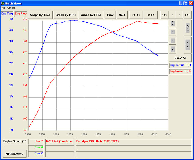 Stage 1- 1 5 – 2 reflash for MK7 GTI and A3 (MQB)